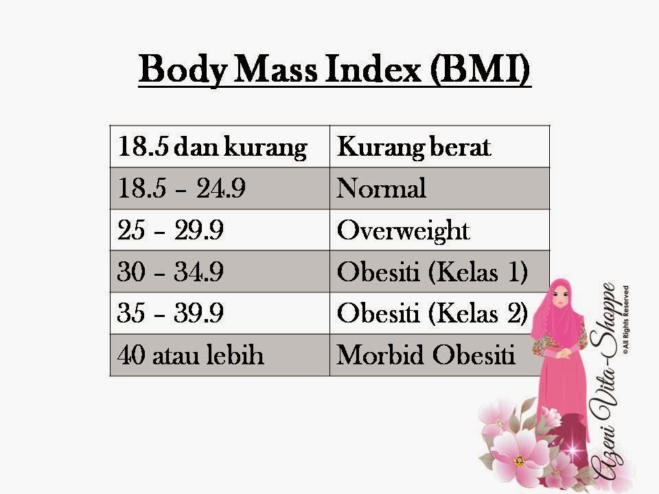 Penyebab Berat Badan Tidak Naik-Naik