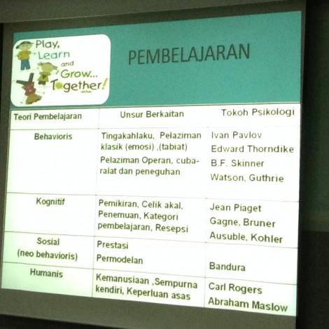 Pembelajaran kanak-kanak