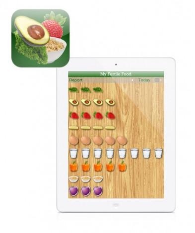Aplikasi bagi mengetahui makanan untuk kesuburan