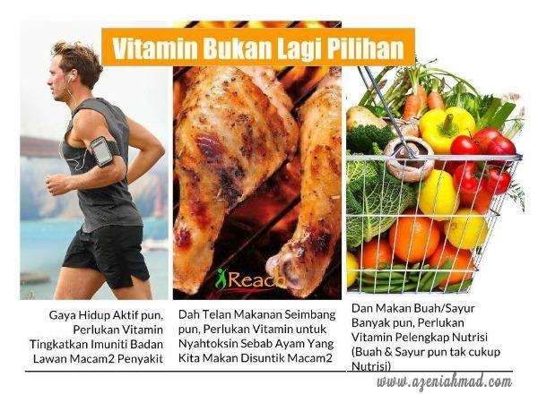 makan vitamin satu keperluan ataupun membazir?